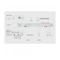 DMP-4201AR PREAMPLIFIKATOR MIKSER - Thumbnail