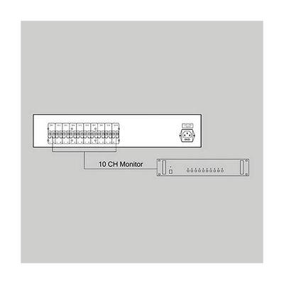DMP-4204 10 Kanal Monitör Panel