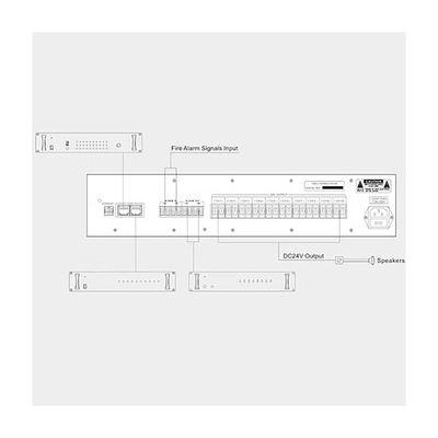 DMP-4211 10 Kanal Kuru Kontak Generator