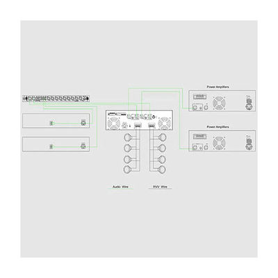 PAMP-2300 2x300W Power Amplifier
