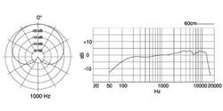 PG58 XLR Dinamik Mikrofon - Thumbnail